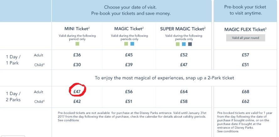 1 ticket 2 park Disneyland Paris adults 47 gbp-2