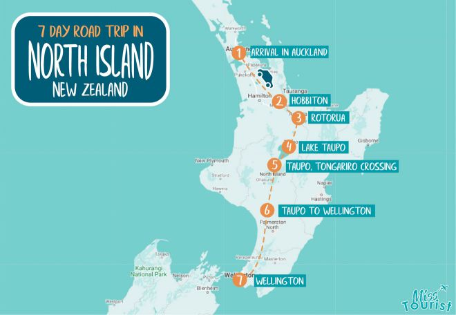 north island itinerary