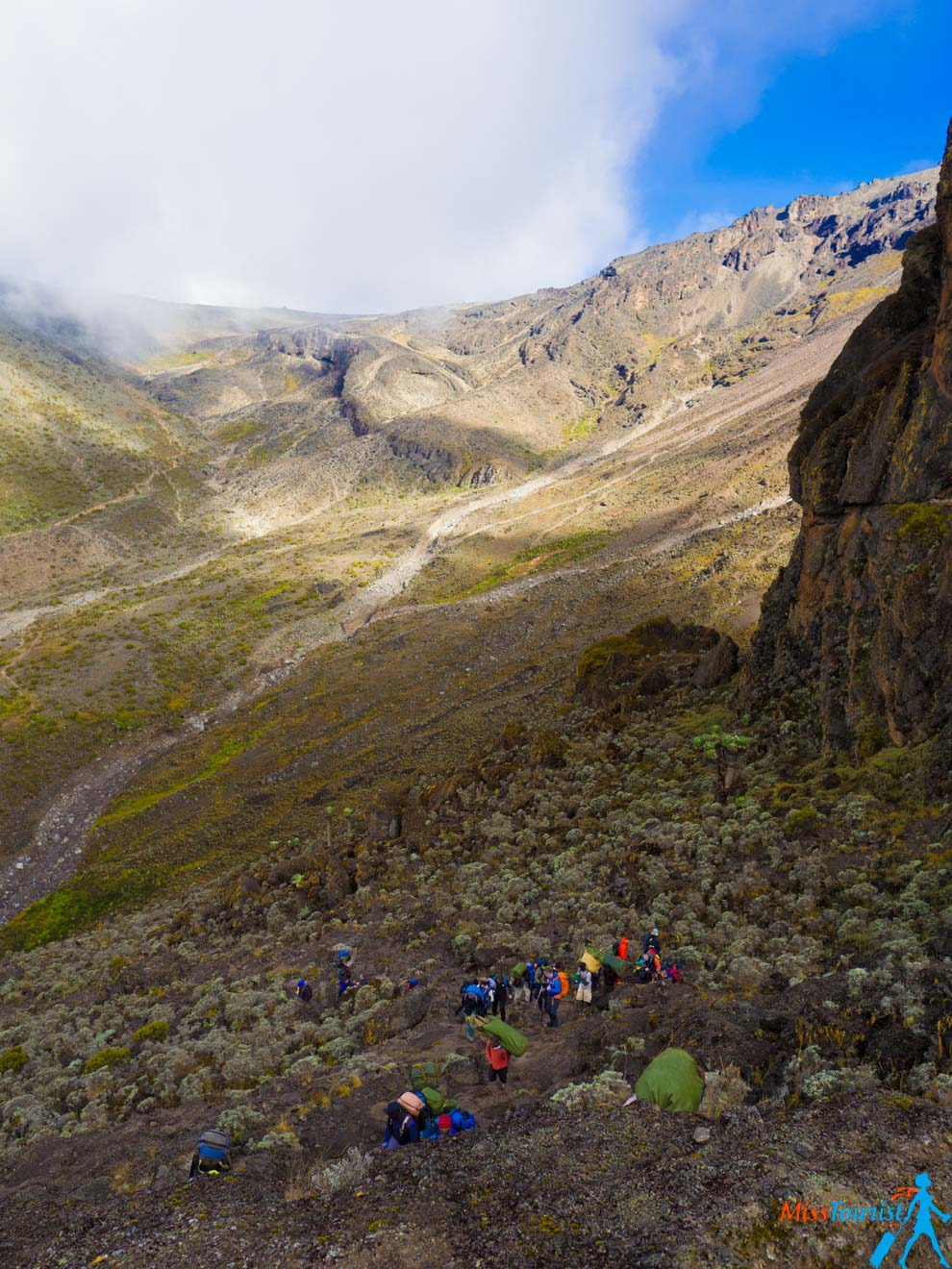 Climbing Kilimanjaro – 7 Things You Should Know Before You Go 29
