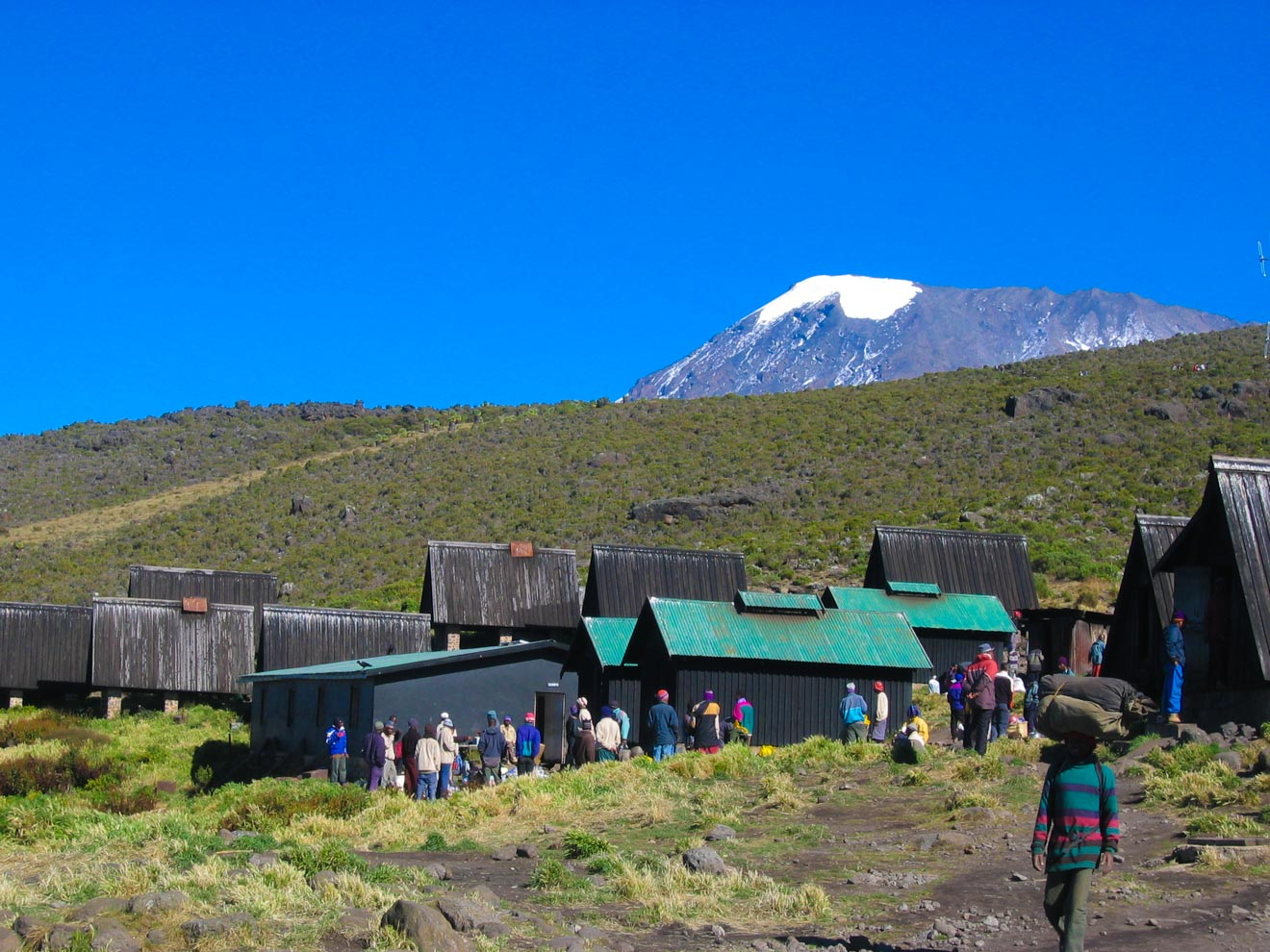 Climbing Kilimanjaro – 7 Things You Should Know Before You Go marangu route