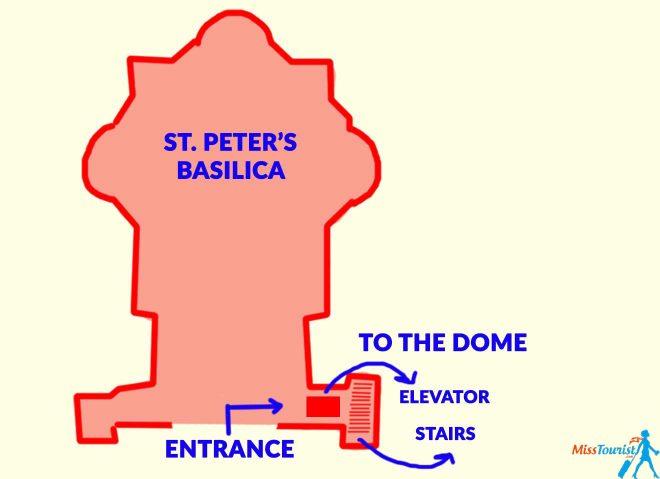 st. peter's basilica map
