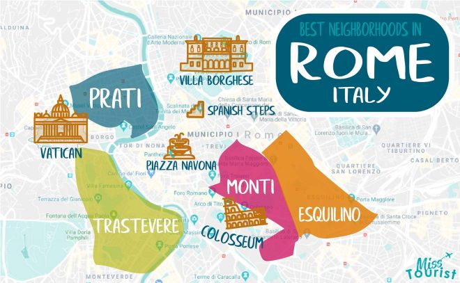 rome neighborhoods