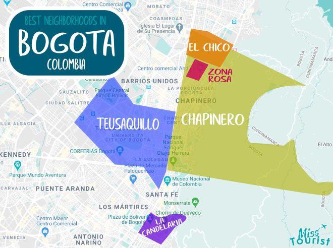 bogota neighborhoods