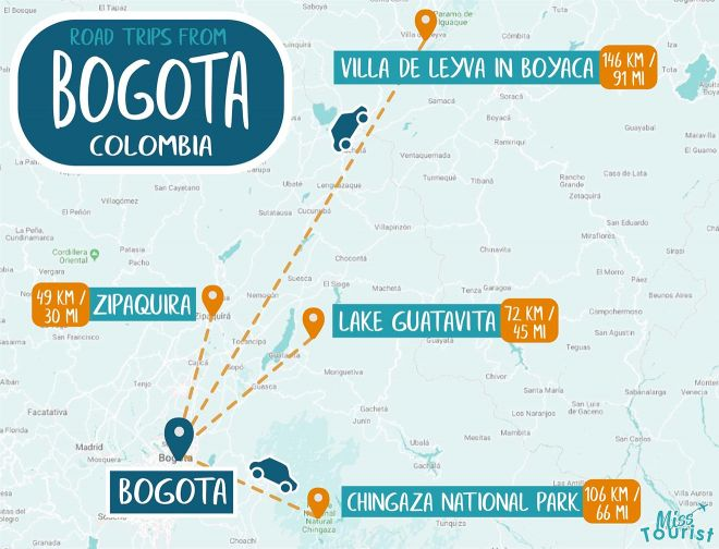 trips from bogota
