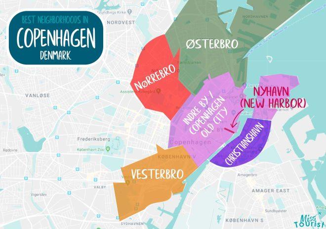 copenhagen areas