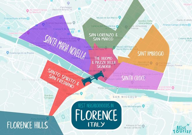 florence districts